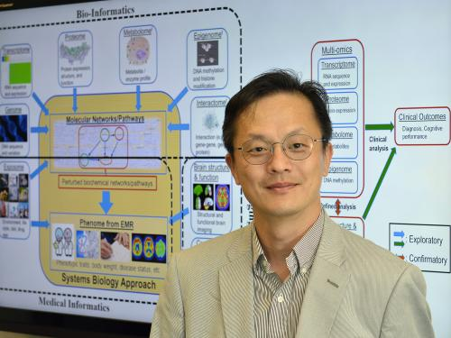 Sungeun Kim stands in front of chart of data