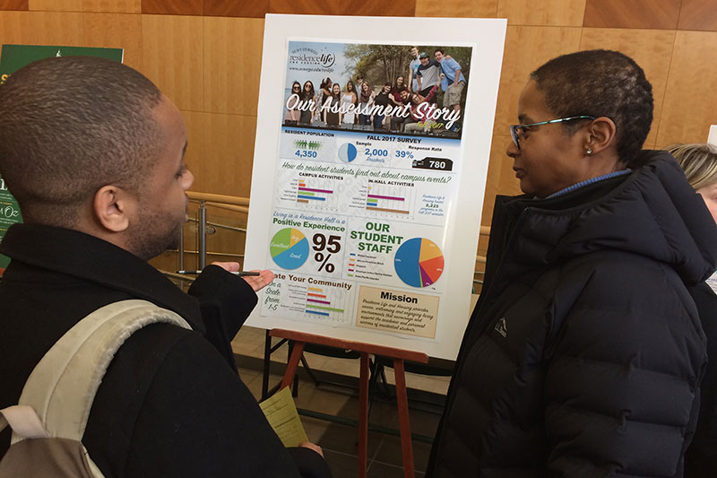 Discussions at Division of Student Affairs and Enrollment Management Assessment Showcase