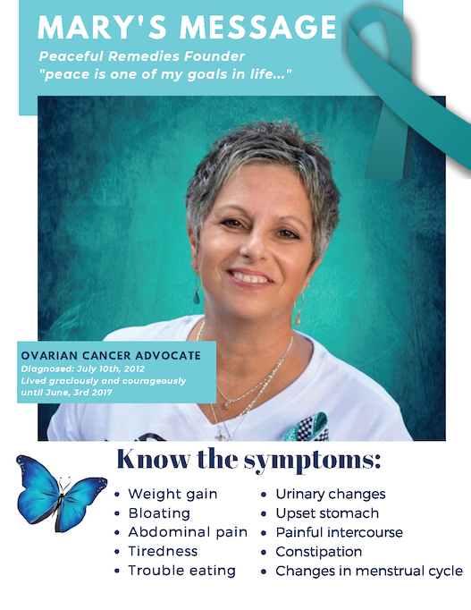 Learn the symptoms of Ovarian Cancer from our dearly departed colleague Mary Gosek