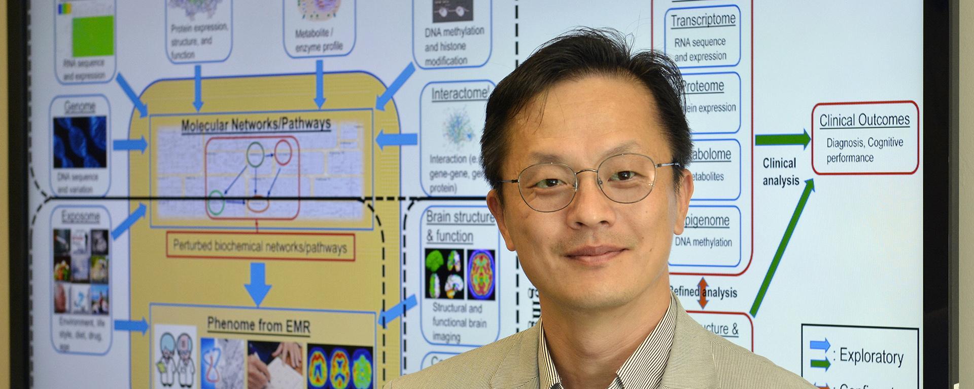 Sungeun Kim stands in front of a data flowchart