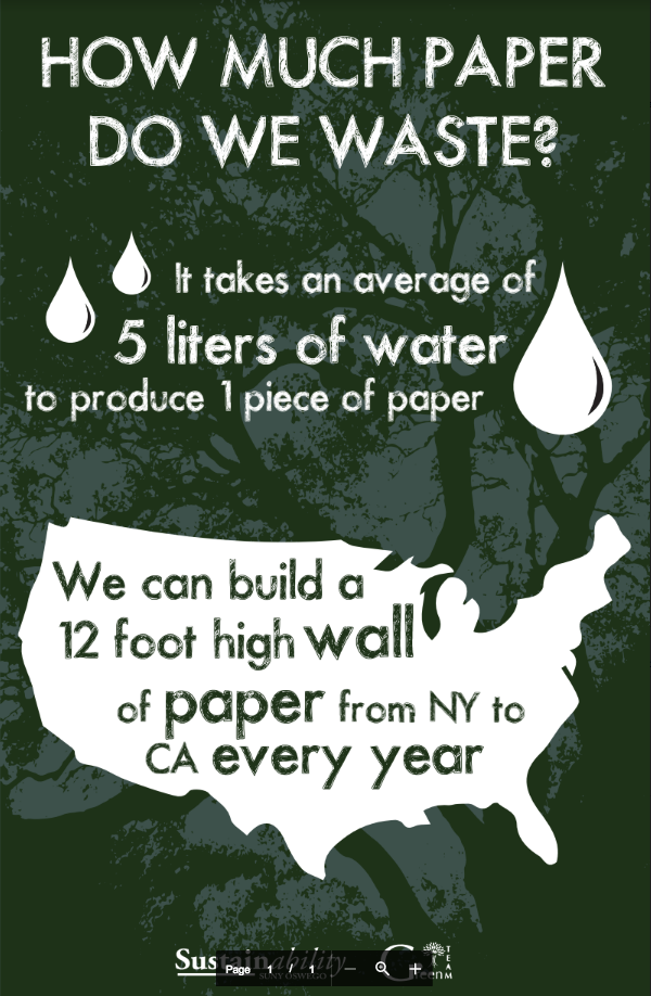 How much paper do we waste? It takes an average of 5 liters of water to product one piece of paper. We can build a 12 foot high wall of paper from New York to California every year