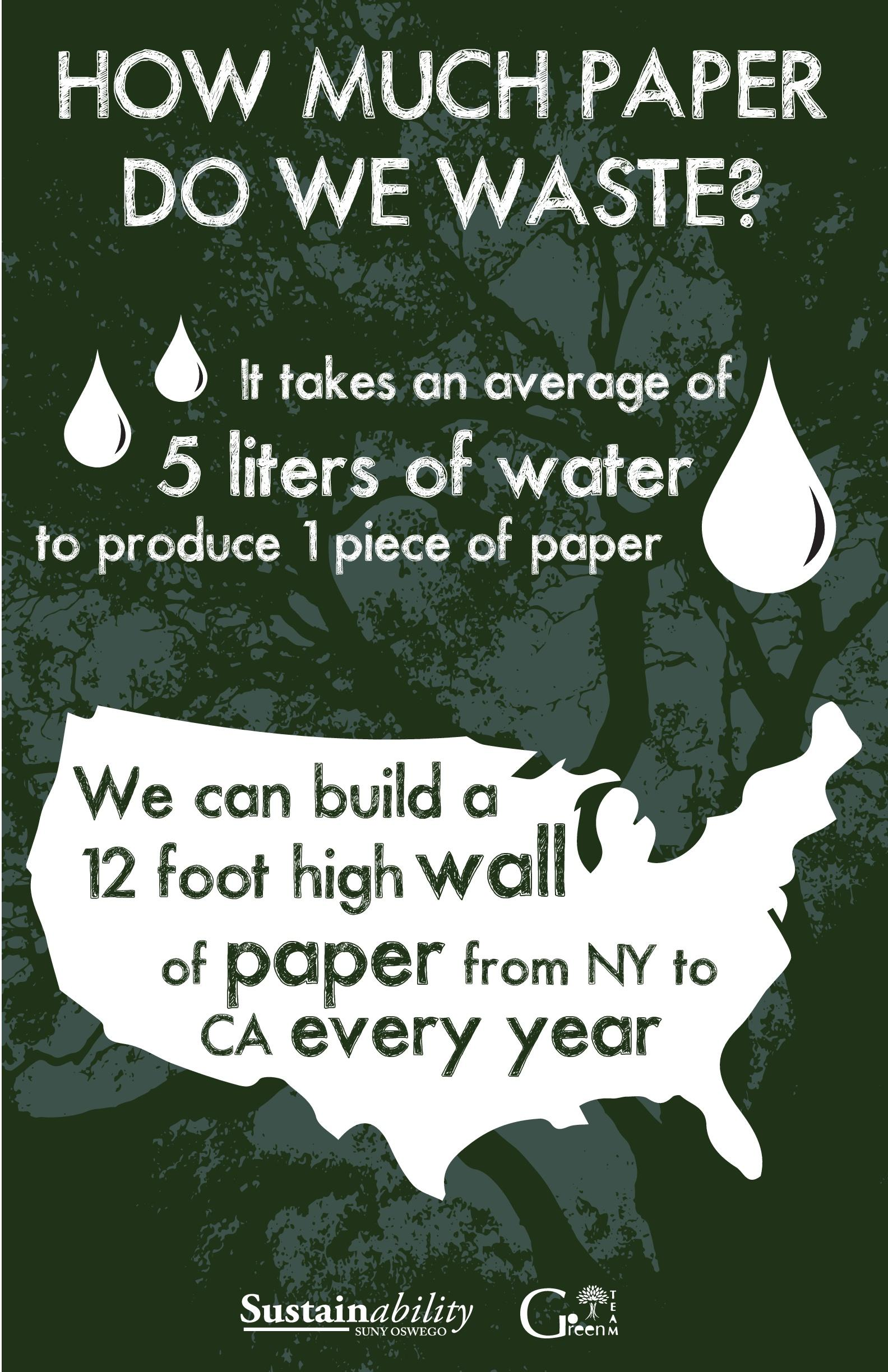How Much Paper Do We Waste: It takes an average of 5 liters of water to produce 1 piece of paper.We can build a 12 foot high wall of paper from NY to CA every year.